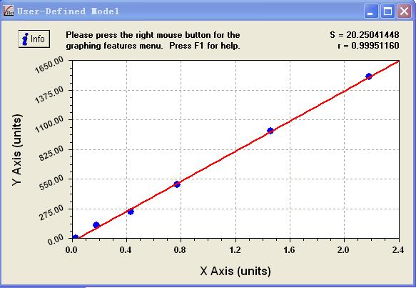 Human Glutathione Peroxidase (GSH-PX) ELISA Kit